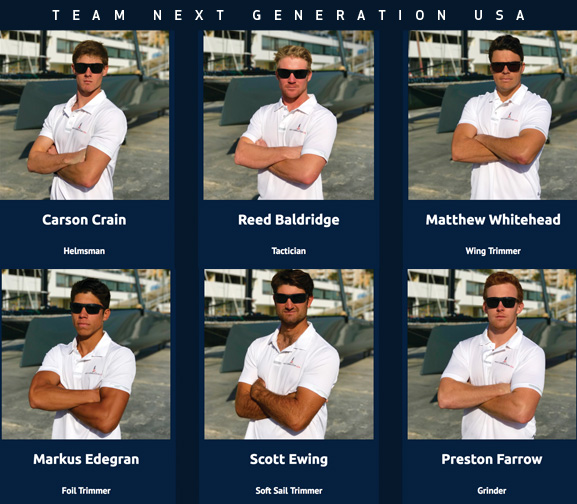 teamnextgen Red Bull Youth Americas Cup